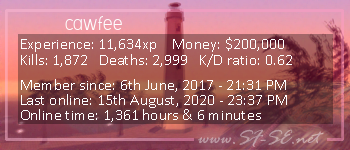 Player statistics userbar for cawfee