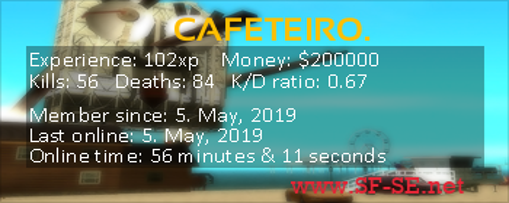 Player statistics userbar for CAFETEIRO.