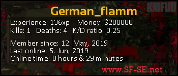 Player statistics userbar for German_flamm
