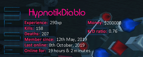 Player statistics userbar for HypnotikDiablo