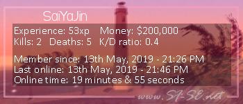 Player statistics userbar for SaiYaJin