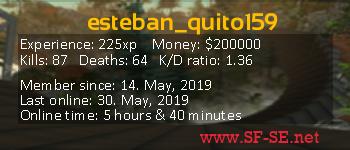 Player statistics userbar for esteban_quito159