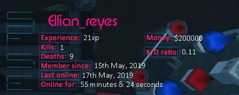 Player statistics userbar for Ellian_reyes