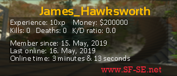 Player statistics userbar for James_Hawksworth
