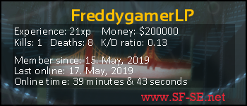 Player statistics userbar for FreddygamerLP