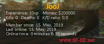 Player statistics userbar for JooJ