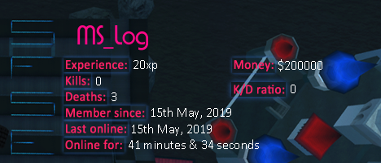Player statistics userbar for MS_Log