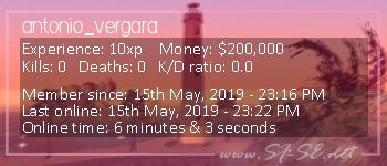 Player statistics userbar for antonio_vergara