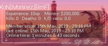 Player statistics userbar for [KoN].Martinez.[BmF]