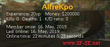 Player statistics userbar for AlfreKpo