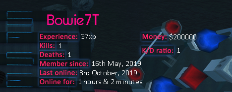 Player statistics userbar for Bowie7T
