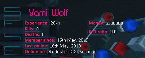 Player statistics userbar for Yami_Wolf