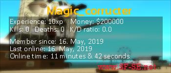Player statistics userbar for Magic_corructer