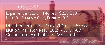 Player statistics userbar for Olega22