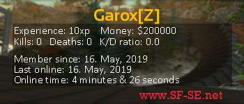 Player statistics userbar for Garox[Z]