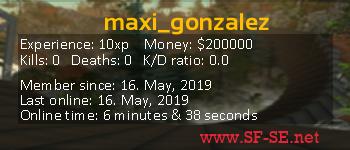 Player statistics userbar for maxi_gonzalez