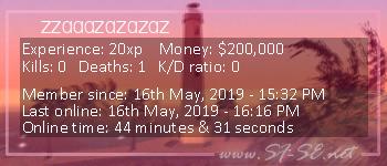Player statistics userbar for zzaaazazazaz