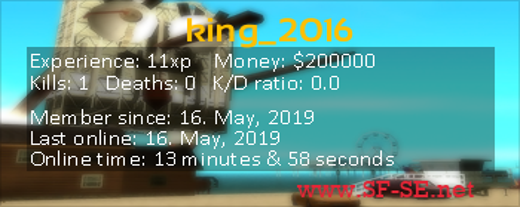 Player statistics userbar for king_2016