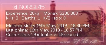 Player statistics userbar for xLNORSE45