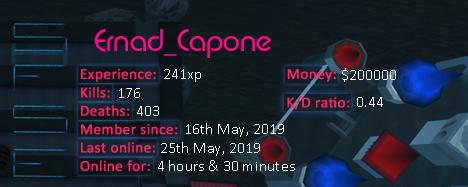 Player statistics userbar for Ernad_Capone