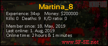 Player statistics userbar for Martina_8