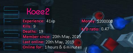 Player statistics userbar for Koee2