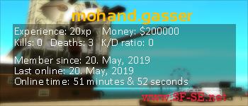Player statistics userbar for mohand.gasser