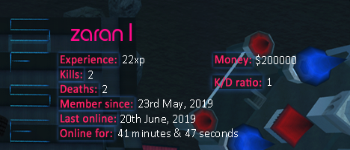 Player statistics userbar for zaran1