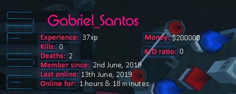 Player statistics userbar for Gabriel_Santos