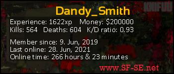 Player statistics userbar for Dandy_Smith