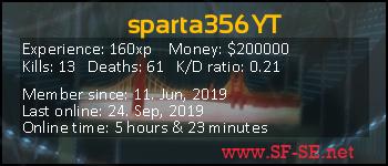 Player statistics userbar for sparta356YT