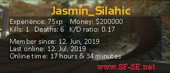 Player statistics userbar for Jasmin_Silahic