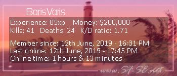 Player statistics userbar for BarisVaris