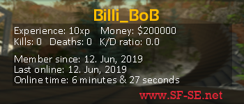 Player statistics userbar for Billi_BoB