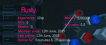 Player statistics userbar for Rusty.