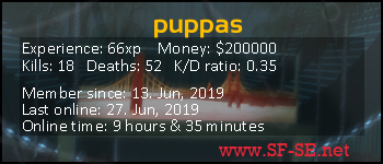 Player statistics userbar for puppas