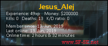 Player statistics userbar for Jesus_Alej