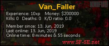 Player statistics userbar for Van_Faller