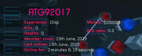 Player statistics userbar for ATG92017