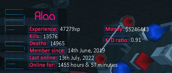 Player statistics userbar for Alaa.