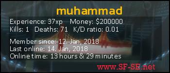 Player statistics userbar for muhammad