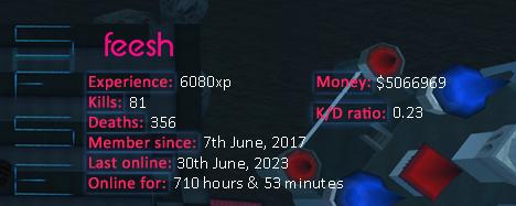 Player statistics userbar for feesh