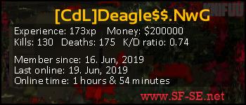 Player statistics userbar for [CdL]Deagle$$.NwG