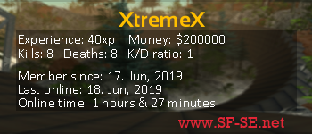 Player statistics userbar for XtremeX
