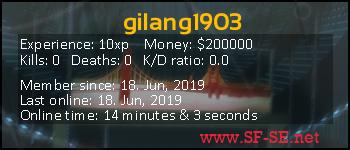 Player statistics userbar for gilang1903