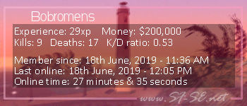 Player statistics userbar for Bobromens