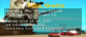 Player statistics userbar for Saba_Siradze