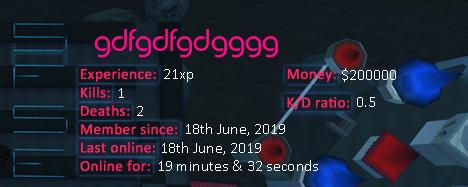 Player statistics userbar for gdfgdfgdgggg