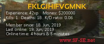 Player statistics userbar for FKLGJHIFVGMNK