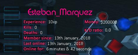 Player statistics userbar for Esteban_Marquez